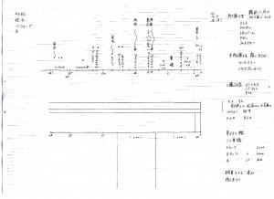 ハーブガーデン現状処理予定022